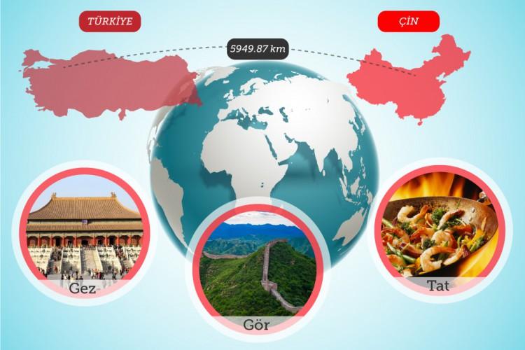 Gez Gör Tat Durağı'nda Bu Hafta: Çin Halk Cumhuriyeti'nden >> Pekin